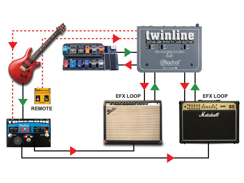 Radial Twinline Effects loop interface | Interface - 4