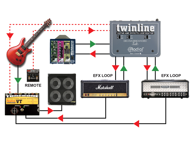 Radial Twinline Effects loop interface | Interface - 6
