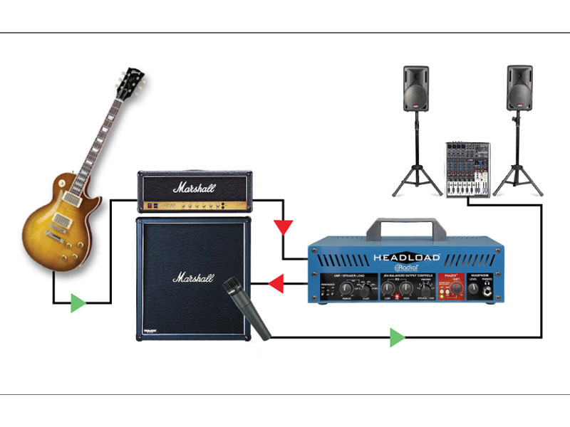 Radial Headload V8 - Guitar Amp Load Box | Power brake a Speaker simulátory - 5